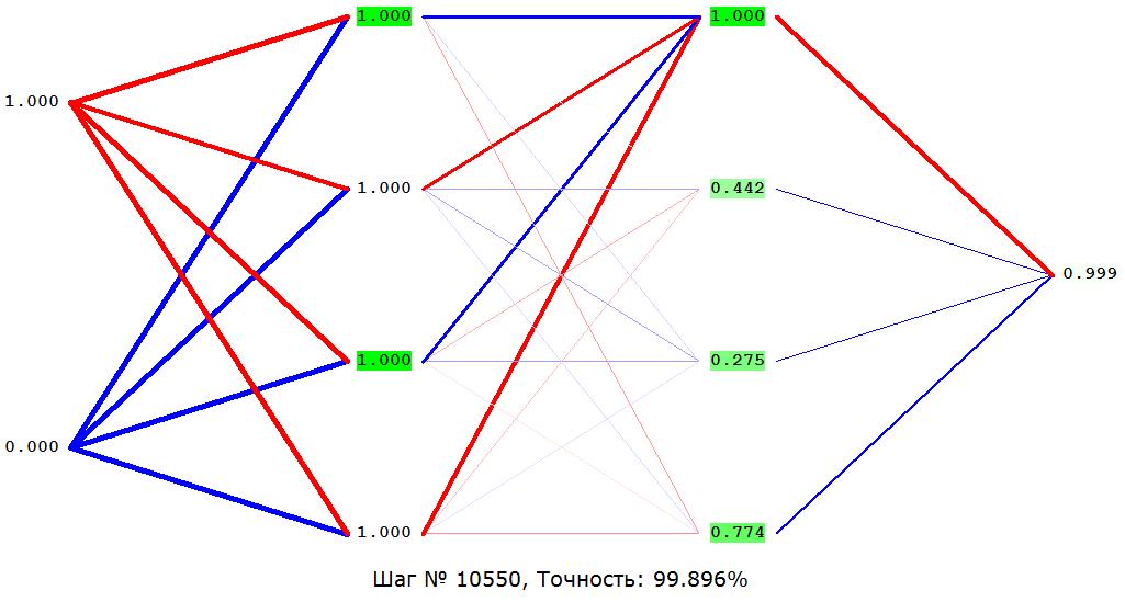 Пощупать нейросети или конструктор нейронных сетей - 2