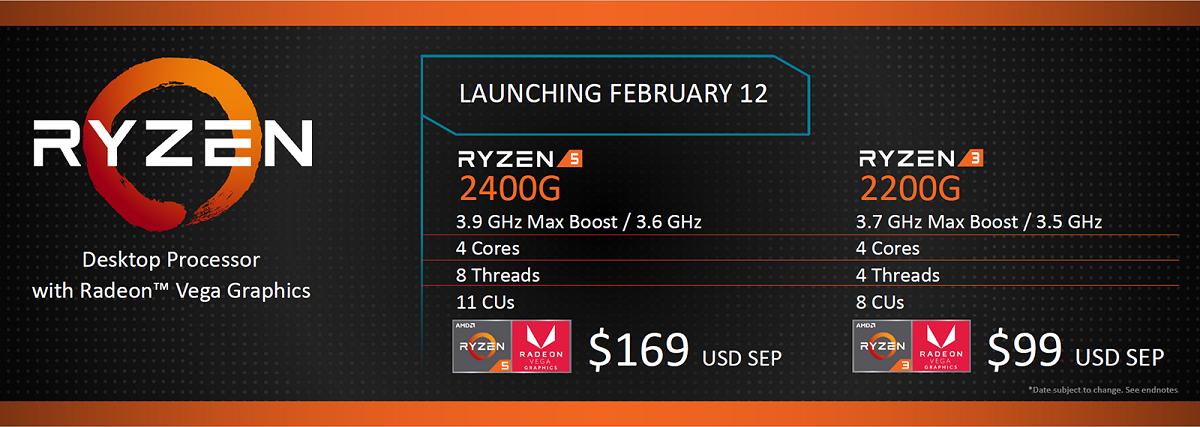 Встроенная графика AMD Ryzen 5 2400G против NVIDIA GeForce GT 1030, или Зачем компьютеру высокочастотная память - 4
