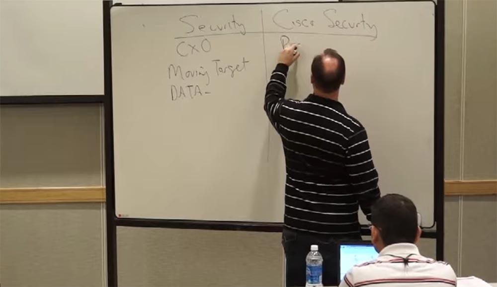 Тренинг FastTrack. «Сетевые основы». «Ценность продуктов Cisco для обеспечения безопасности». Эдди Мартин. Декабрь, 2012 - 2