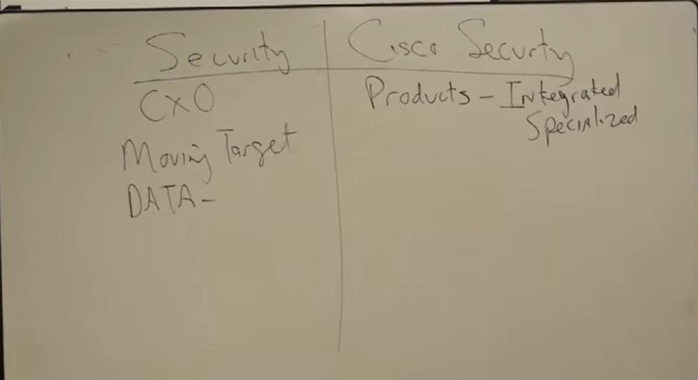 Тренинг FastTrack. «Сетевые основы». «Ценность продуктов Cisco для обеспечения безопасности». Эдди Мартин. Декабрь, 2012 - 3