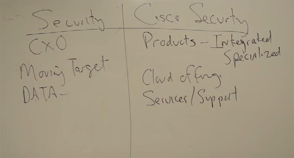 Тренинг FastTrack. «Сетевые основы». «Ценность продуктов Cisco для обеспечения безопасности». Эдди Мартин. Декабрь, 2012 - 4