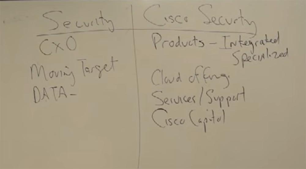 Тренинг FastTrack. «Сетевые основы». «Ценность продуктов Cisco для обеспечения безопасности». Эдди Мартин. Декабрь, 2012 - 5