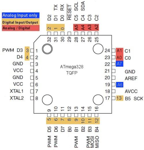 Централизованный пульт контроля источников освещения ЦПКИО-2Д Ротор - 12