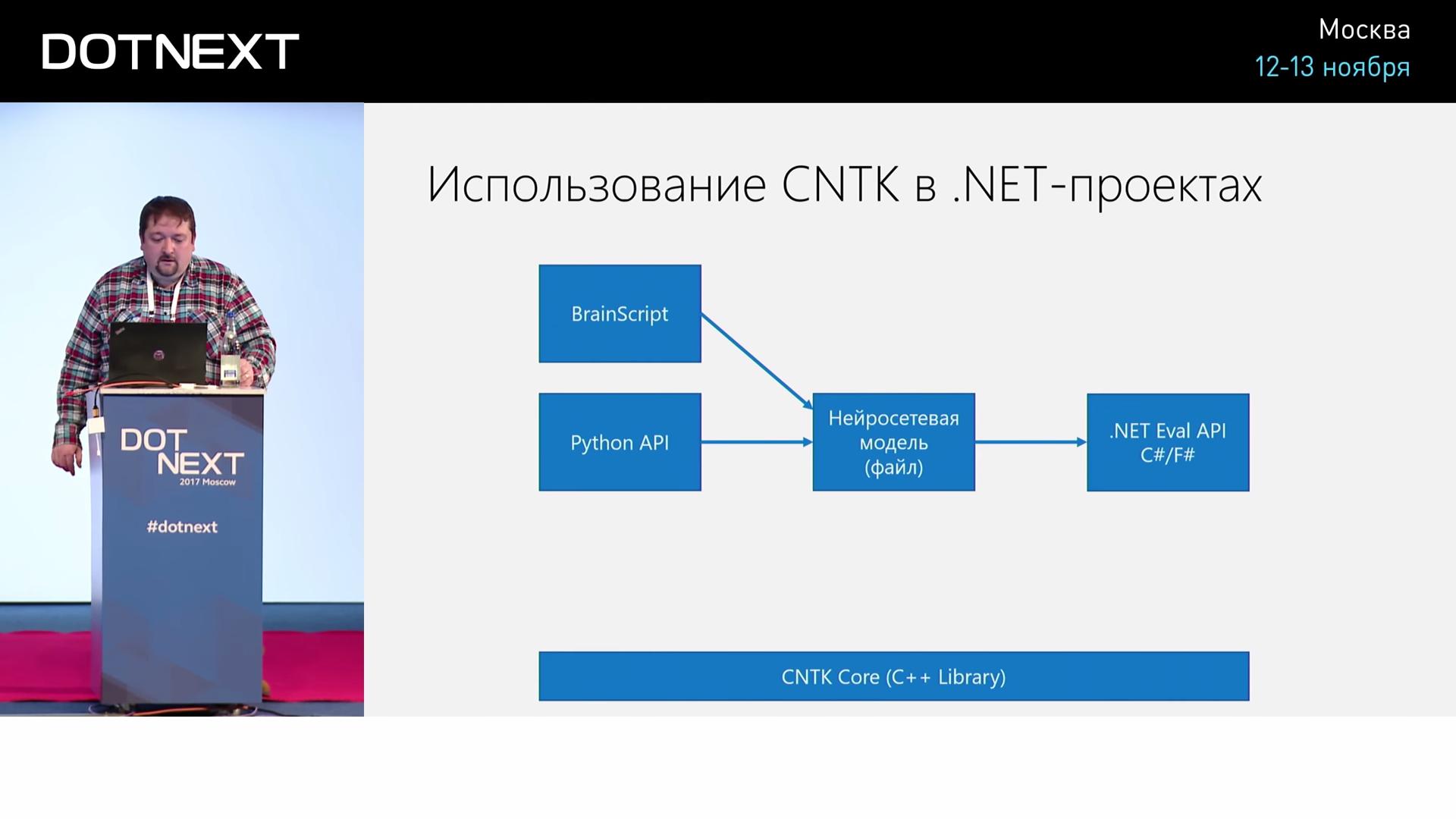 Искусственный интеллект и нейросети для .NET-разработчиков - 29