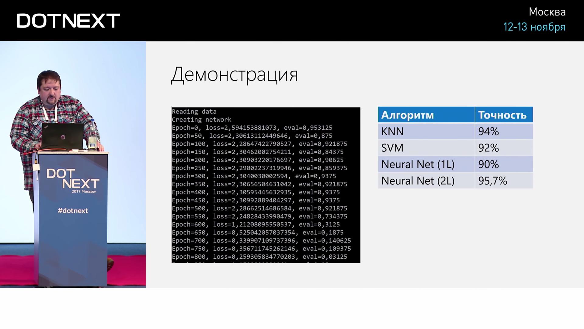 Искусственный интеллект и нейросети для .NET-разработчиков - 33