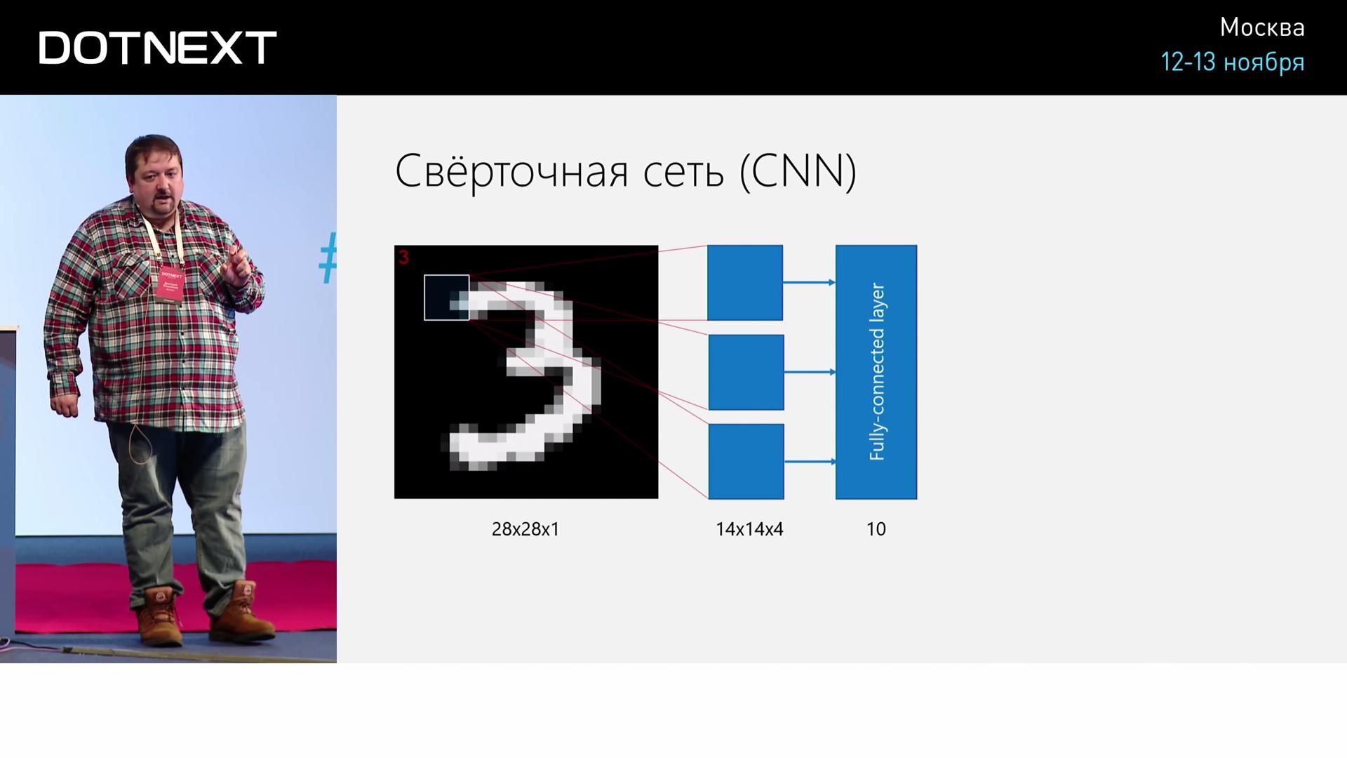 Искусственный интеллект и нейросети для .NET-разработчиков - 35