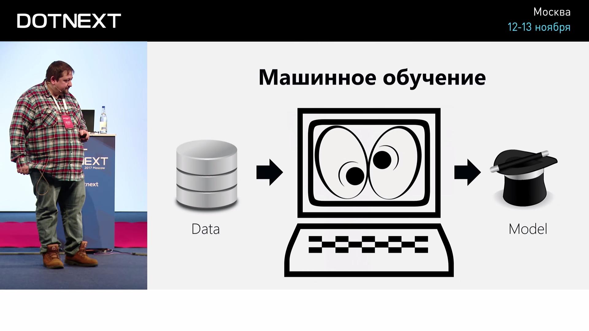 Искусственный интеллект и нейросети для .NET-разработчиков - 4