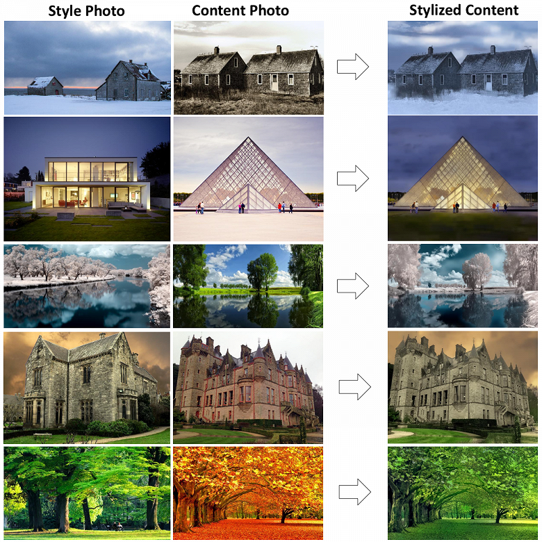 Алгоритм называется FastPhotoStyle