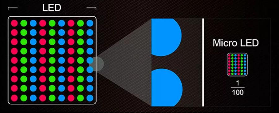Apple впервые сама разрабатывает дисплеи для своих девайсов. Это будут дисплеи нового поколения - 3
