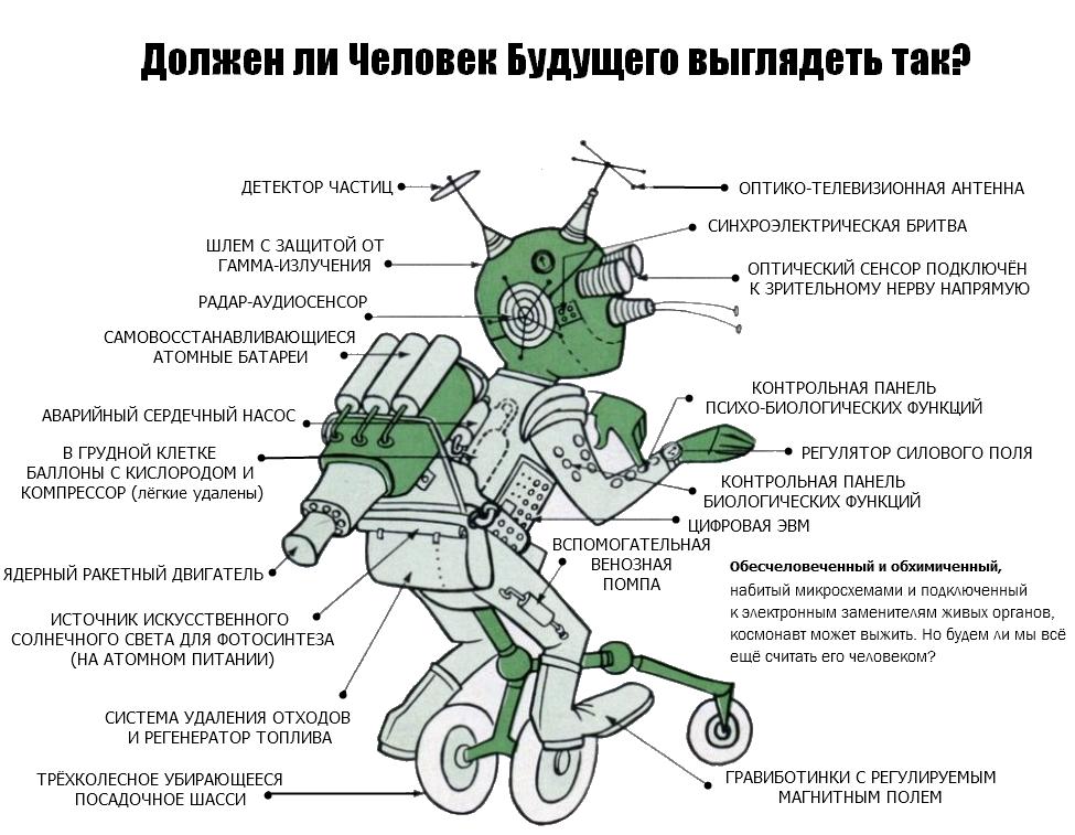 «Киборги и космос» - 1