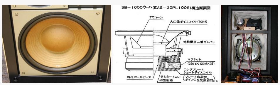Легенды мирового колонкостроения: Technics SB-1000 — эталон АС от Мацуситы - 3