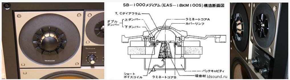 Легенды мирового колонкостроения: Technics SB-1000 — эталон АС от Мацуситы - 4