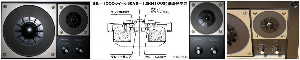 Легенды мирового колонкостроения: Technics SB-1000 — эталон АС от Мацуситы - 5
