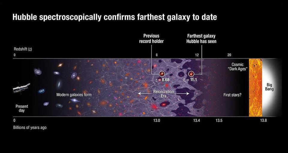 Спросите Итана: почему тёмные века Вселенной длились так долго? - 7