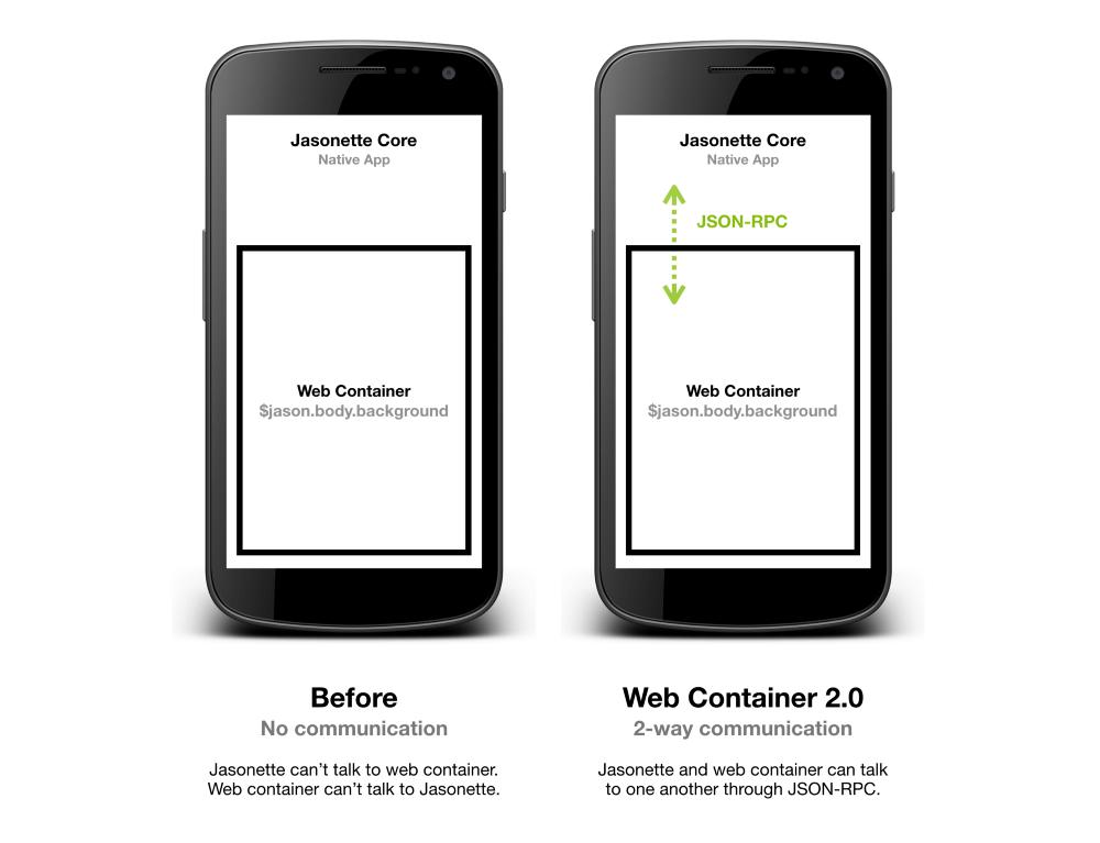 Как превратить веб-сайт в мобильное приложение с помощью 7 строк JSON - 4