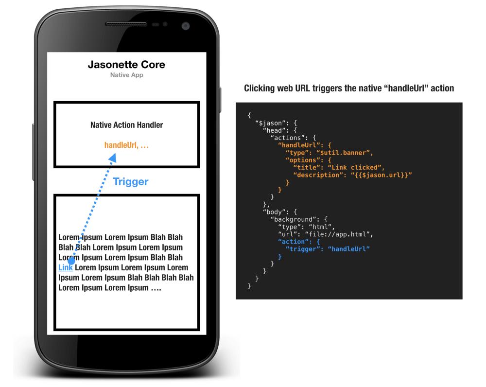 Как превратить веб-сайт в мобильное приложение с помощью 7 строк JSON - 7