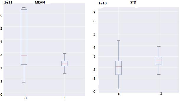 Умный «фейс-контроль»: алгоритмы машинного обучения для эффективного кэширования данных на SSD - 11