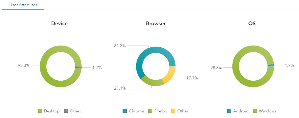 Реализуем целевой маркетинг на сайте - 6