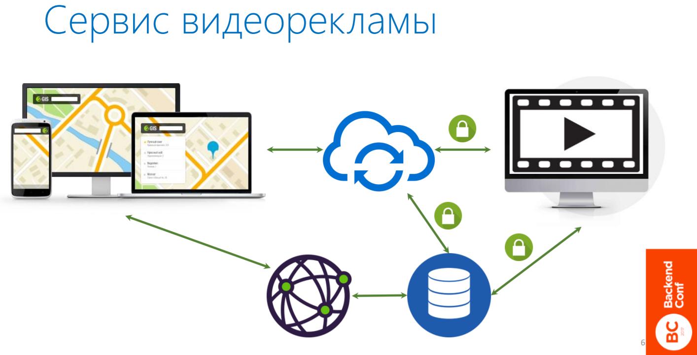 REST-сервисы на ASP.NET Core под Linux в продакшене - 1