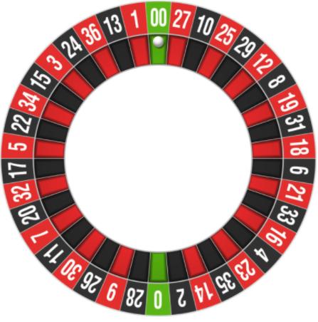 Можно ли выиграть в азартные игры? Симуляция на языке Python - 5