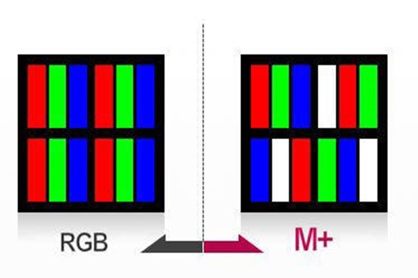 В смартфоне LG G7 будет применен экран M+ LCD