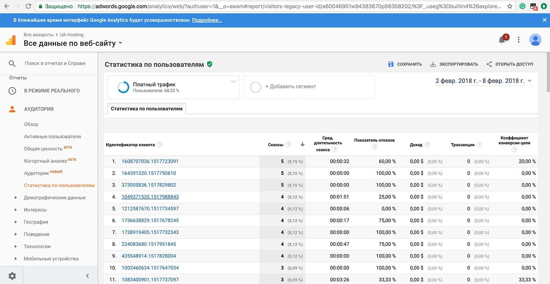 Как специалисты Google Adwords помогли мне выбросить 150 000 грн (около $6000) за месяц или почему я больше не буду… - 10