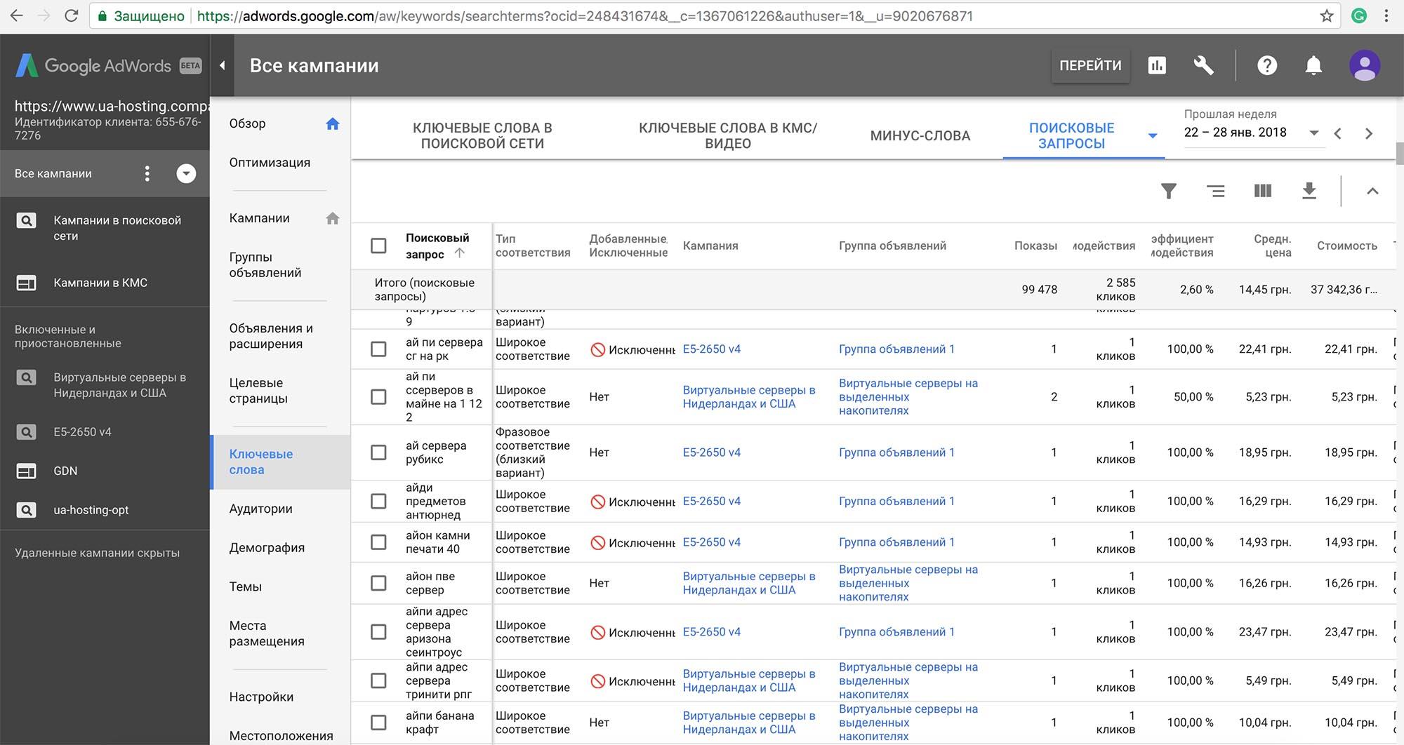Как специалисты Google Adwords помогли мне выбросить 150 000 грн (около $6000) за месяц или почему я больше не буду… - 1