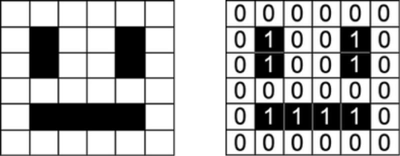 Как решить 90% задач NLP: пошаговое руководство по обработке естественного языка - 1