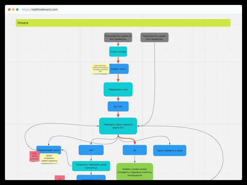 Как я искал идеальный инструмент для проектирования разговорных интерфейсов, или В поиске священного Грааля - 3
