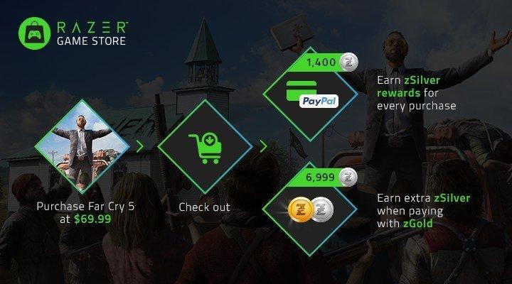 Razer запустила магазин игр Game Store, где за каждую покупку вознаграждают бонусами - 1