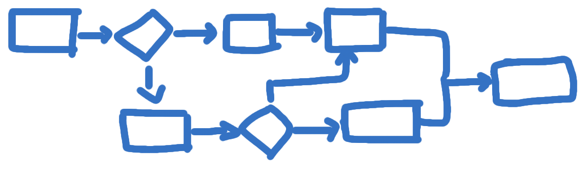 Путь IT-менеджера (часть #2) - 1