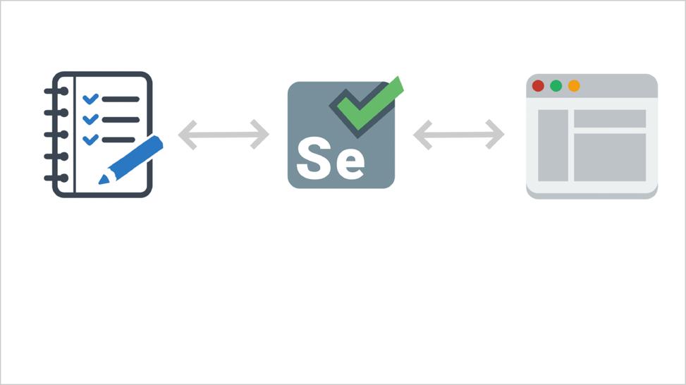 Модульное тестирование интерфейсов в Headless Chrome. Лекция Яндекса - 8