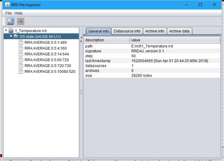 Использование rrd4j для OpenHab2 persistence - 7