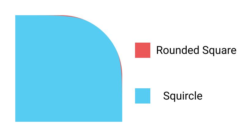 Отчаянный поиск квадрокруга - 2