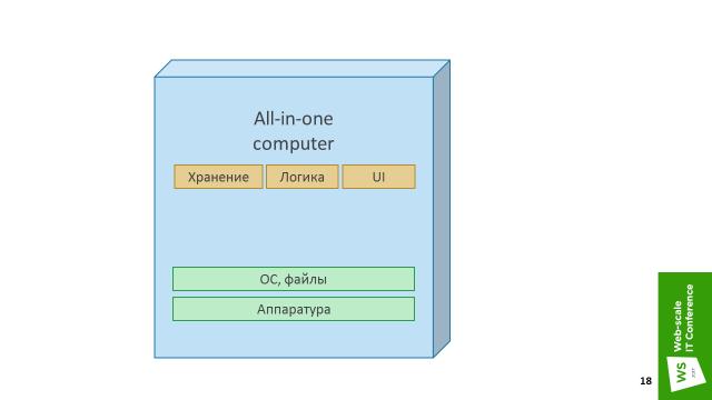 Три истории микросервисов, или MSA для Enterprise - 11