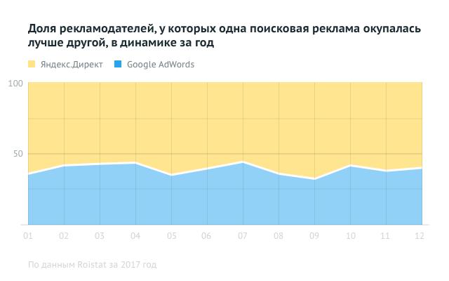 chart_06