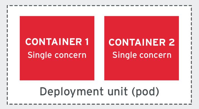 7 принципов проектирования приложений, основанных на контейнерах - 2