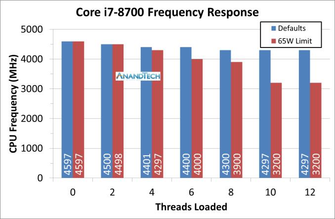 Intel Core-B — мобильные аналоги настольных процессоров - 2