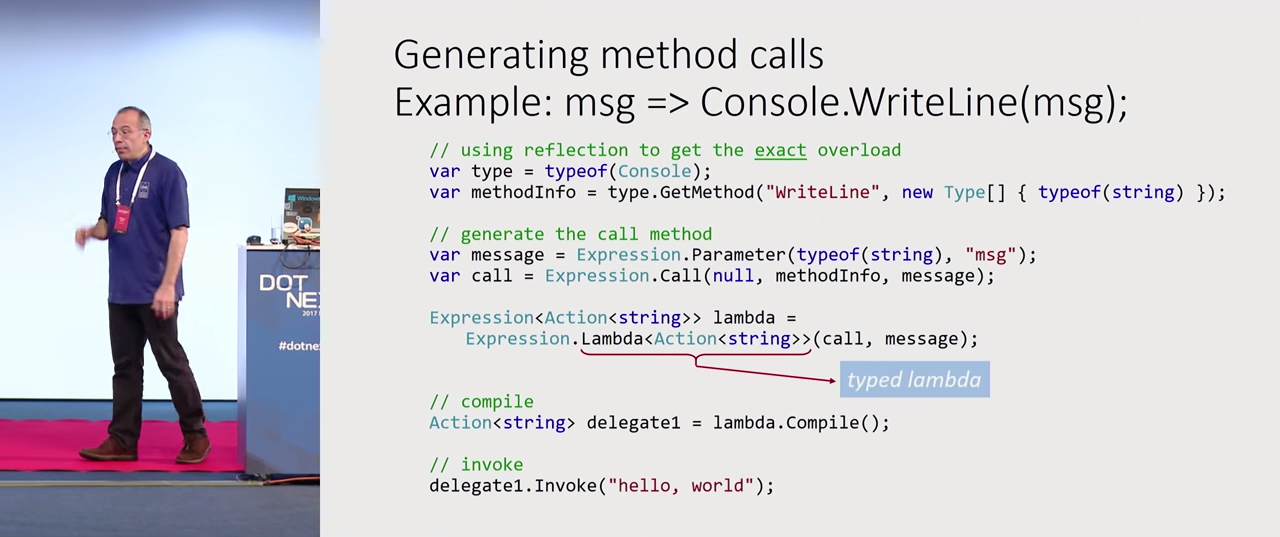 Генерация кода во время работы приложения: реальные примеры и техники - 1