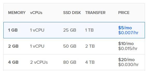 Простая пошаговая настройка SOCKS5 прокси сервера под Ubuntu 16 за 10-15 минут - 6
