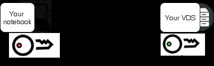 Простая пошаговая настройка SOCKS5 прокси сервера под Ubuntu 16 за 10-15 минут - 8