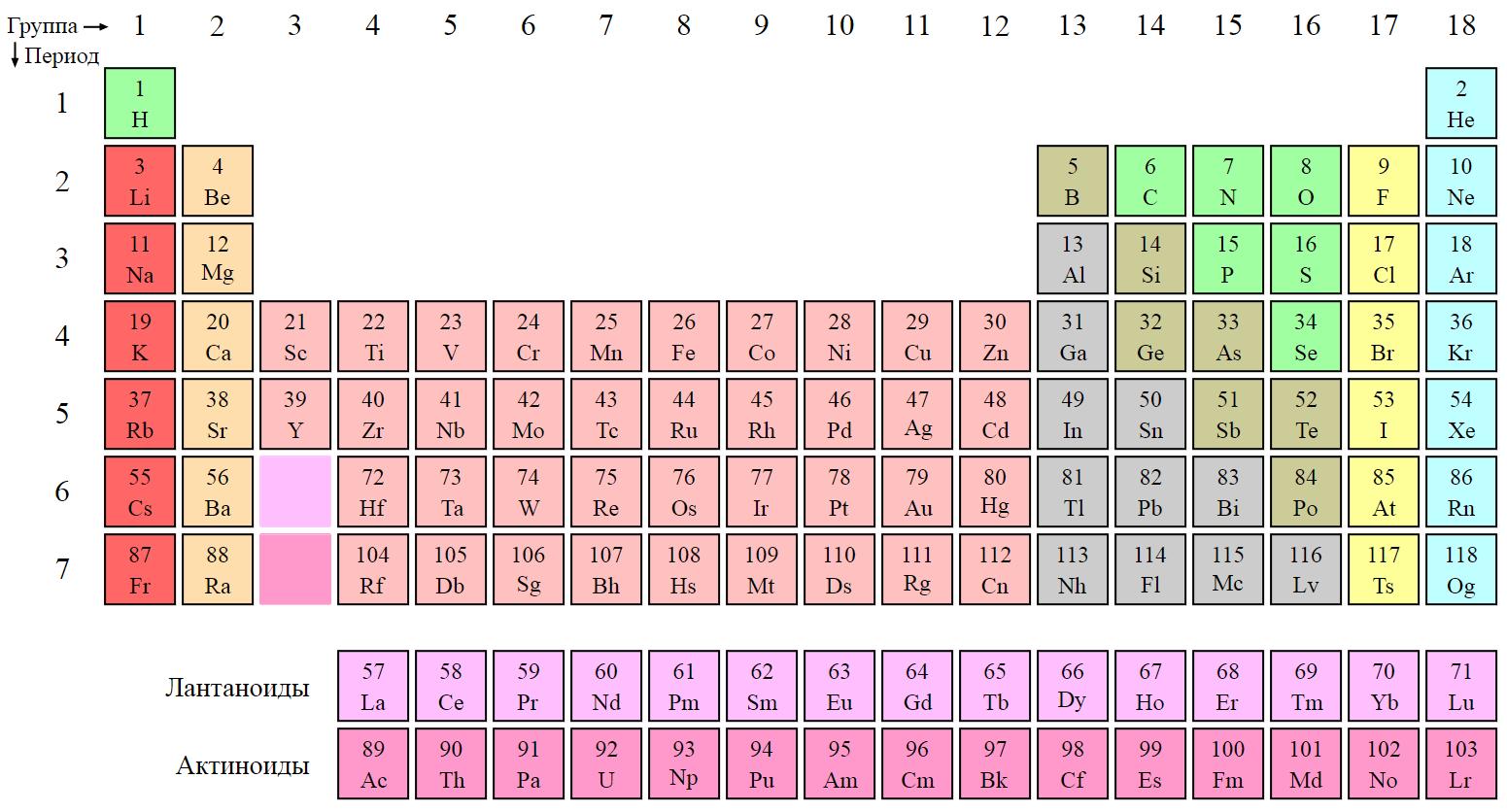 Россия, Германия и Япония готовятся к синтезу элементов 119 и 120 - 1