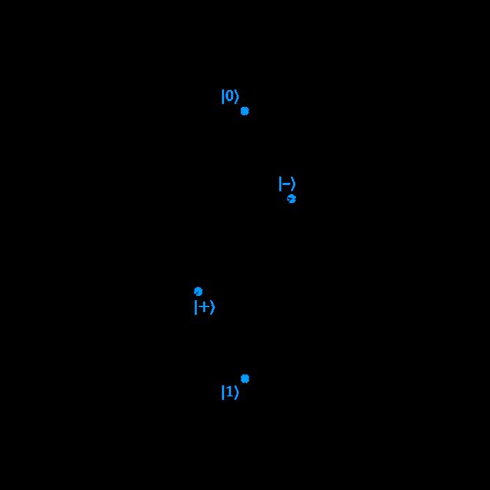 Основы квантовых вычислений: чистые и смешанные состояния - 4