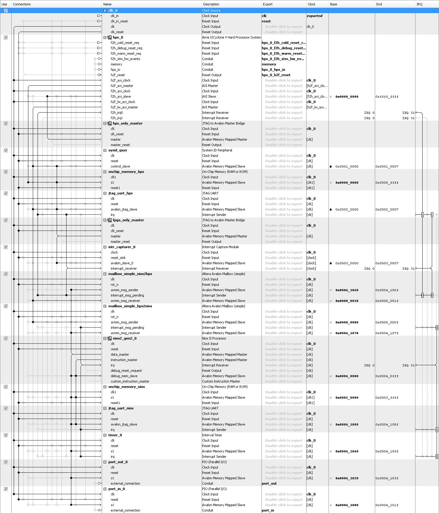 Распределённая система управления на базе SoC FPGA - 3