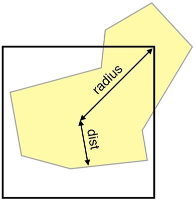 Сколько математики нужно, чтобы подписать многоугольник в JS API Яндекс.Карт - 6