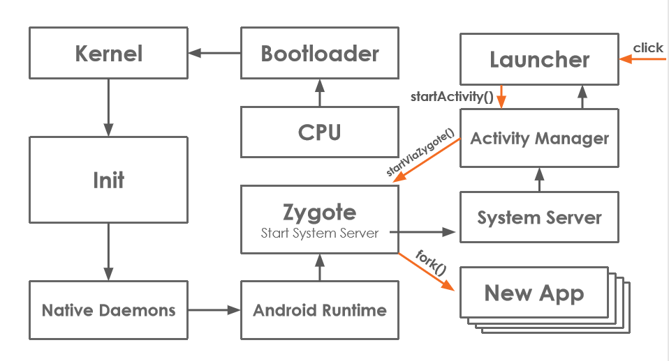 Доклады с митапа Android Paranoid - 2