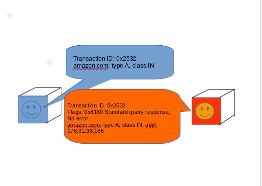 Как спрятать DNS-запросы от любопытных глаз провайдера - 3