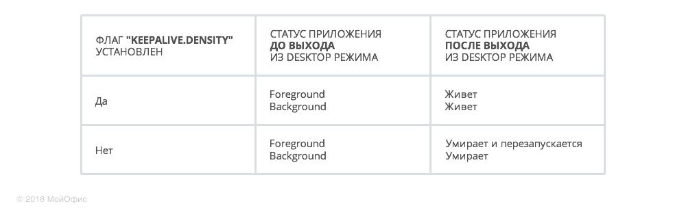 Оптимизация Android-приложения для работы с док-станцией Samsung DeX - 5