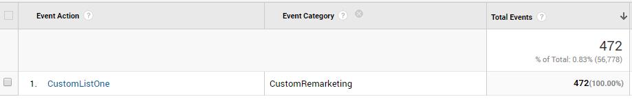 Google Analytics: создаем списки ремаркетинга из старых пользователей без ограничений - 6